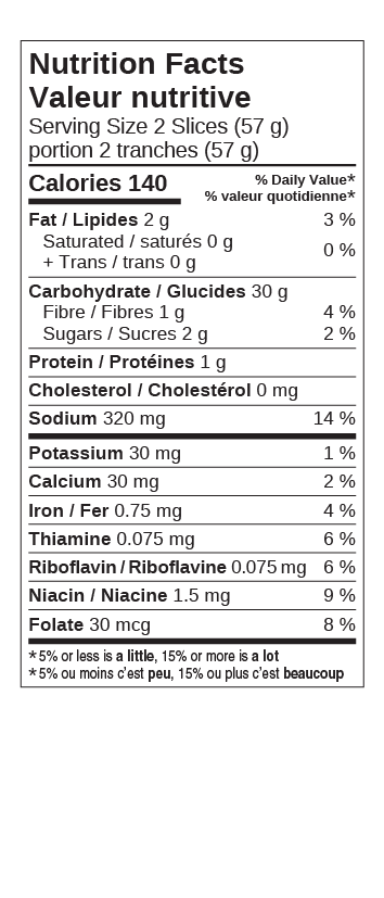 Cdn White Bread Nutritional Facts Panel