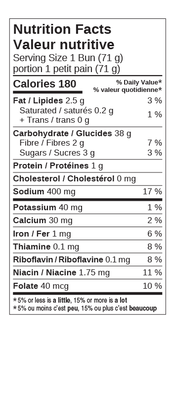 US Hot Dog Buns Nutritional Facts Table